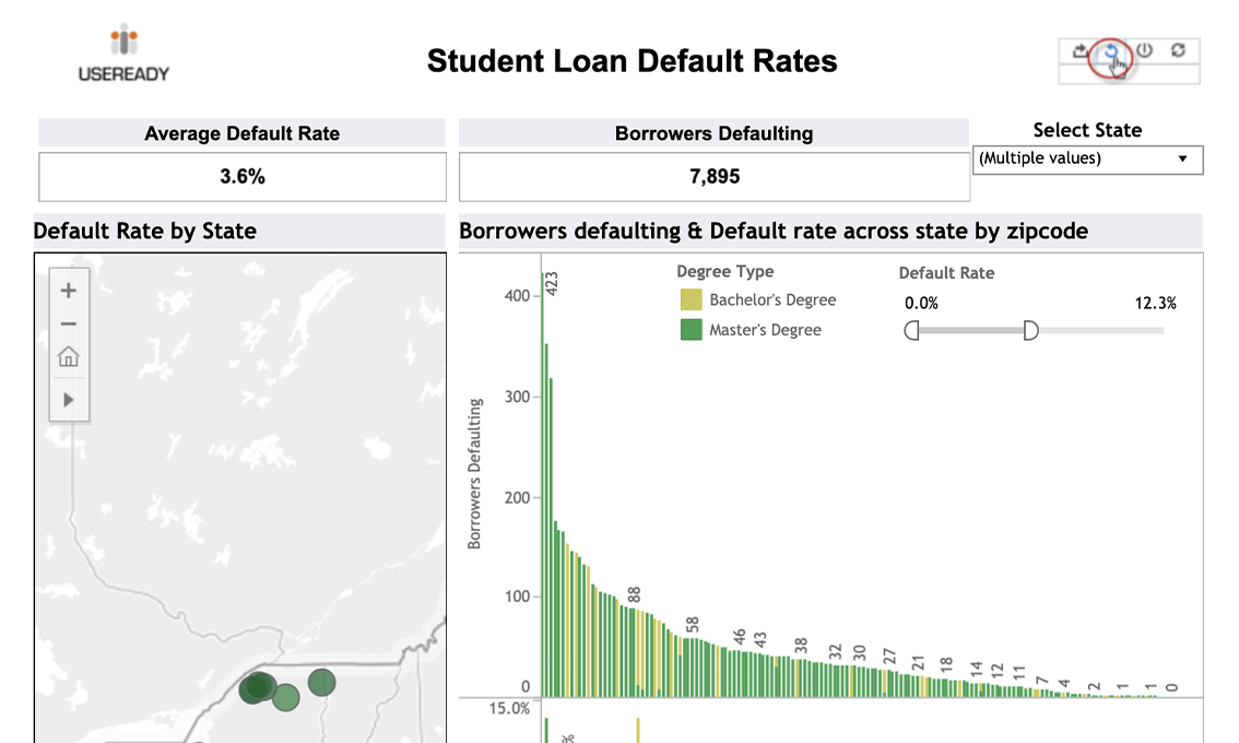 Lending – Loan Default