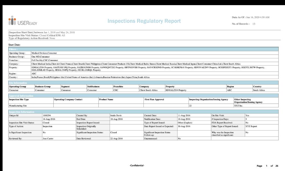 Regulatory Inspections Report