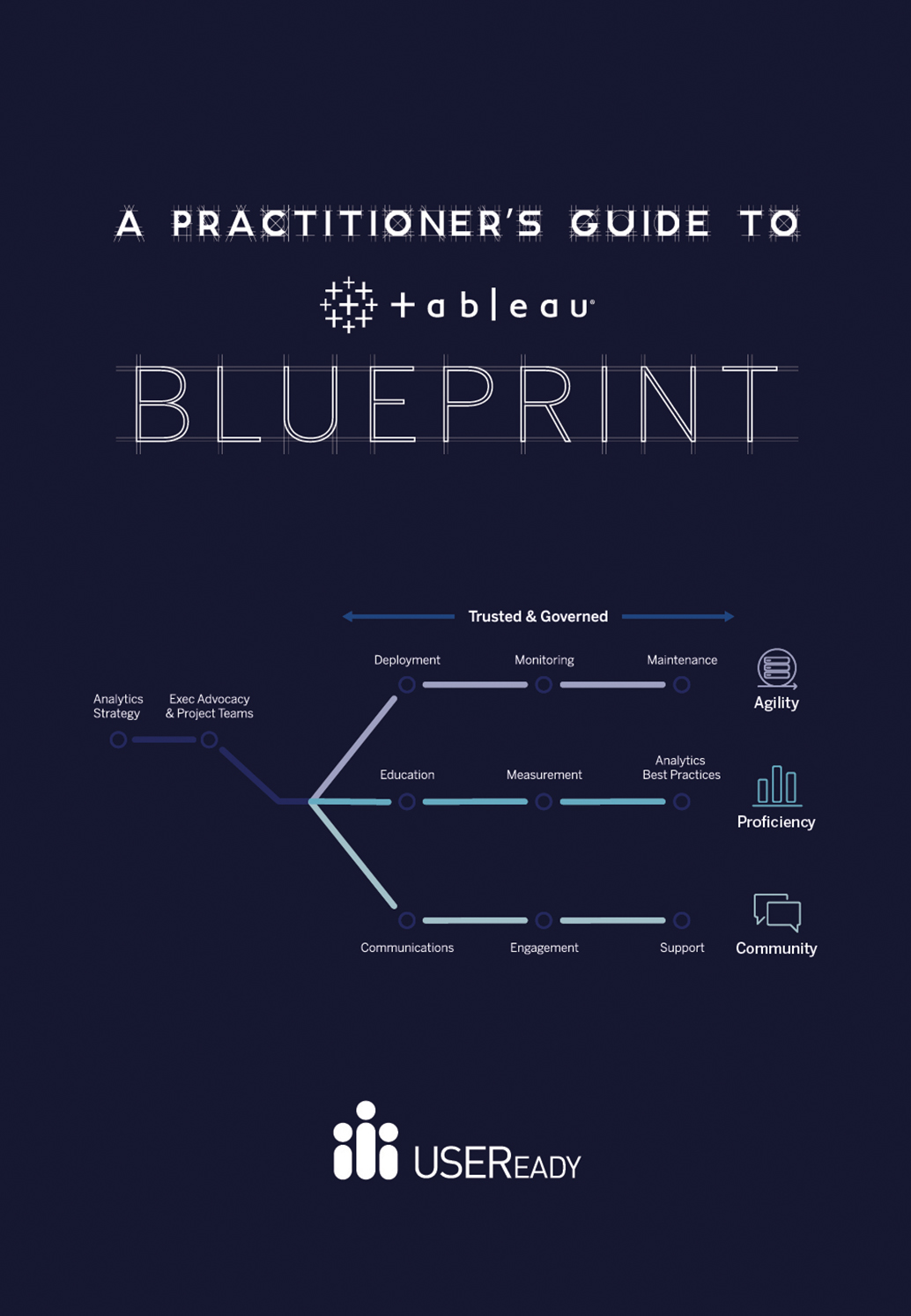 Tableau Blueprint Guide for learning by USEReady