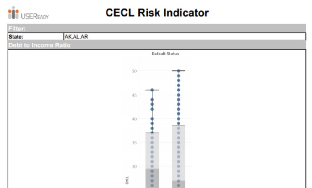 CECL Report