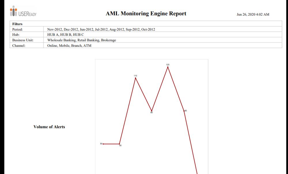 AML Monitoring Engine