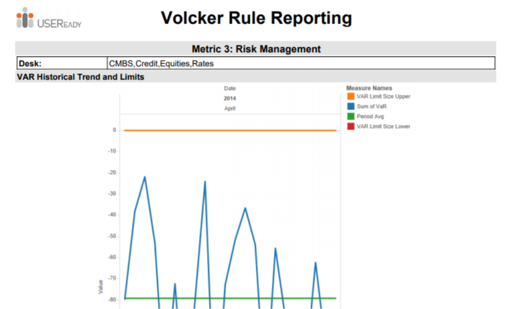 Volcker Reporting